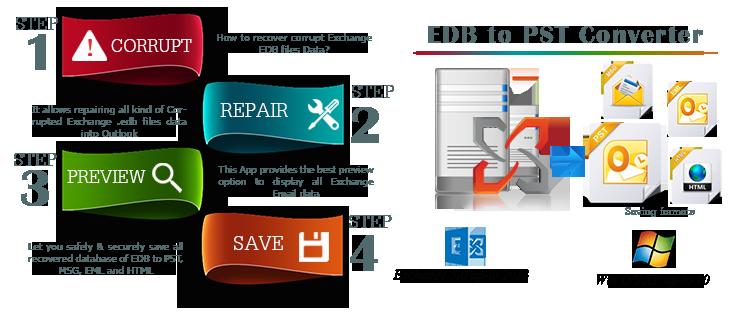 repair-edb-file