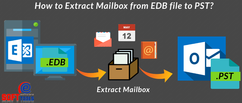 How to Extract Mailbox from EDB file to PST