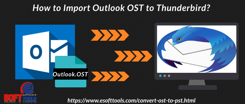 Import Outlook OST to Thunderbird