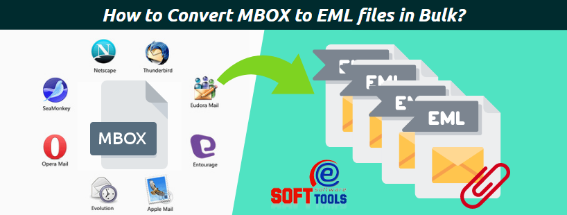 how-to-convert-mbox-to-eml-files