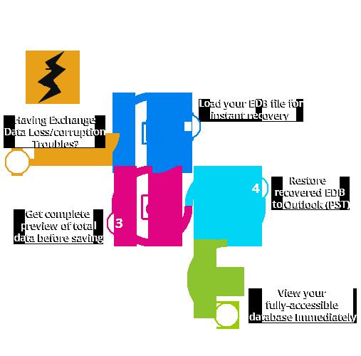 Exchange Database Recovery Tool