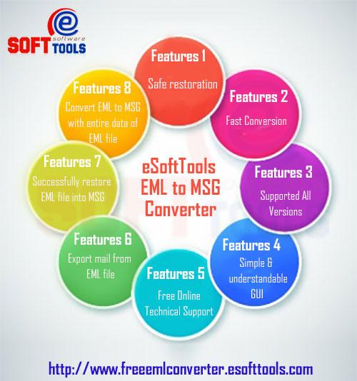 Easy steps for Bulk convert EML to MSG