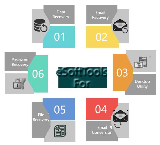 eSoftTools