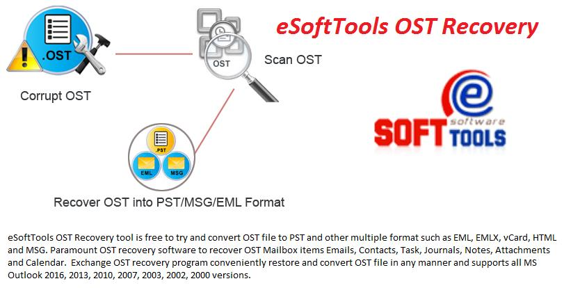 https://www.esofttools.com/img/ost/OSTrecovery.png
