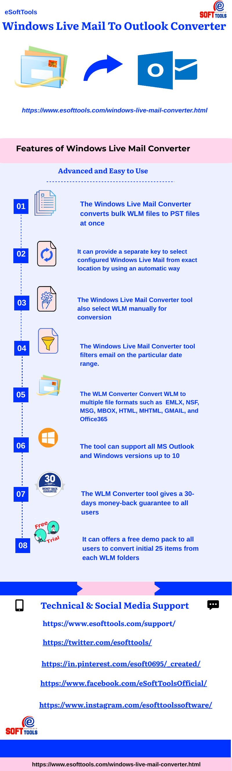 How to convert Windows Live Mail to Outlook?